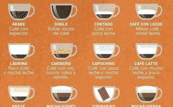 cafe list
